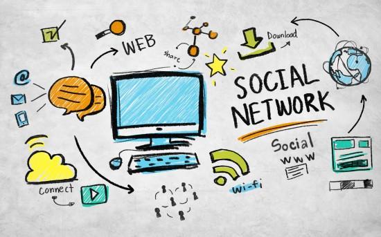 business social media strategy